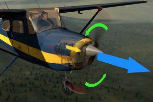 Propellervortrieb